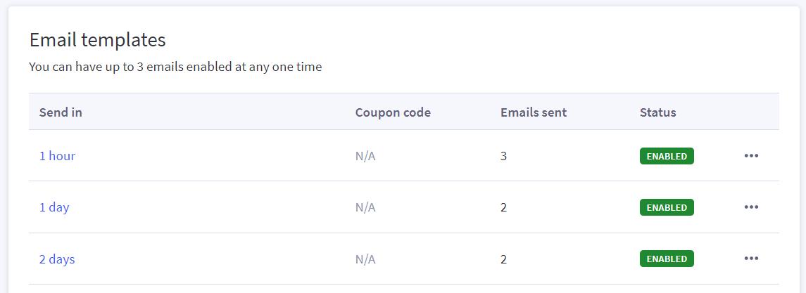 Configurer les mails de paniers abandonnés sur BigCommerce