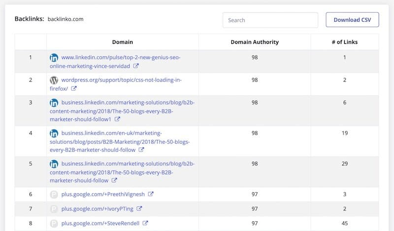 Backlink analysis in GrowthBar.