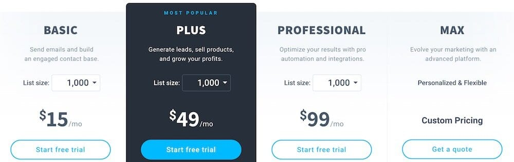 Getresponse pricing table