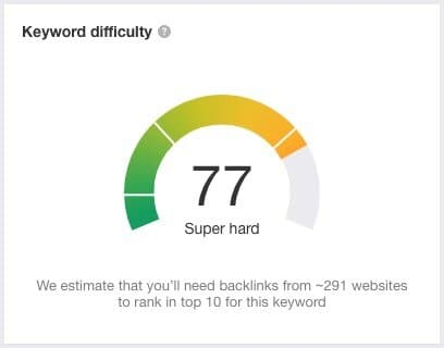 Ahrefs' keyword difficulty score is accompanied by an estimate of how many links you'll need to rank in the top 10.