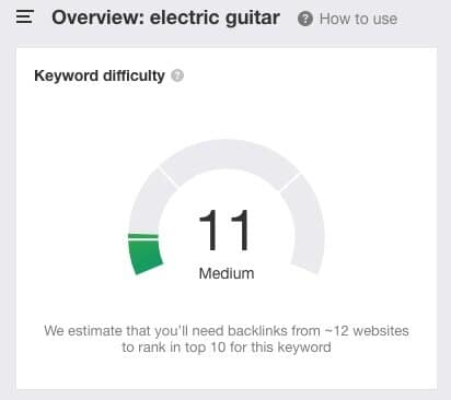 Example of a keyword difficulty score.