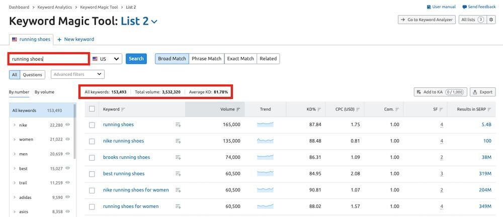 Performing keyword research with the Semrush keyword research tool.