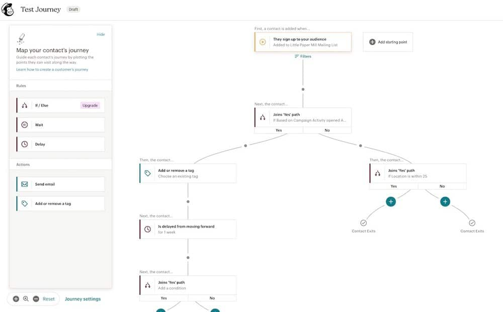 Mailchimp's customer journey tool