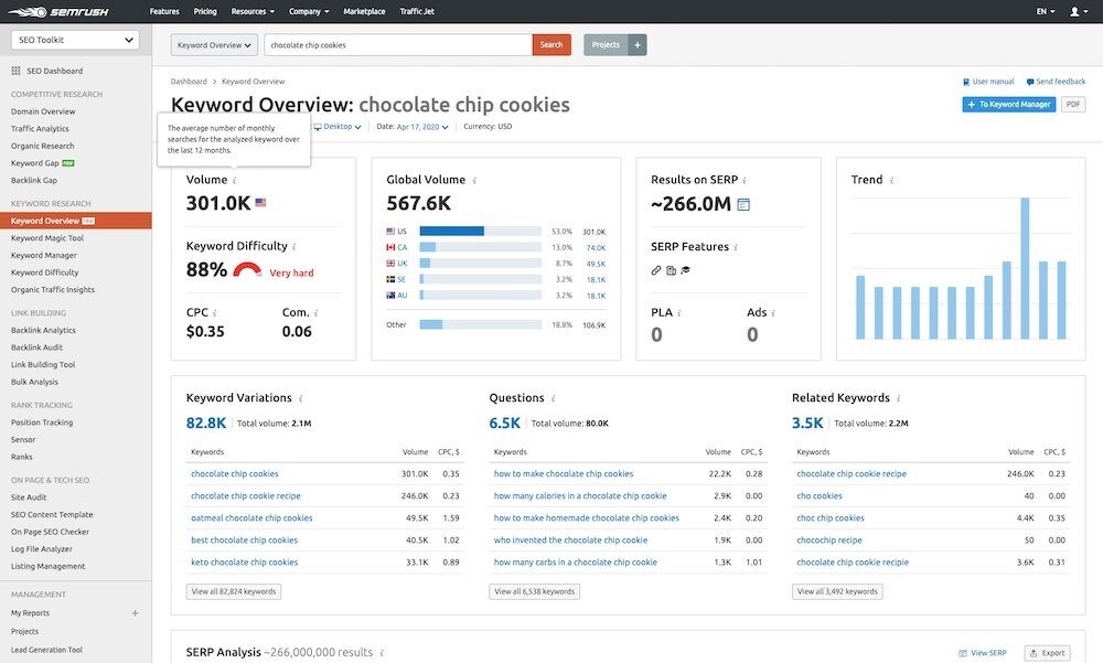 Carrying out keyword research in Semrush.