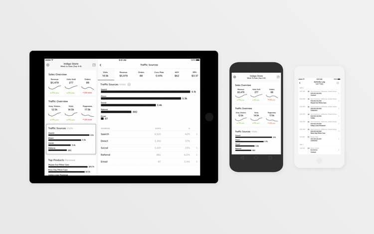 """Squarespace's """"Analytics"""" app for mobile devices"""