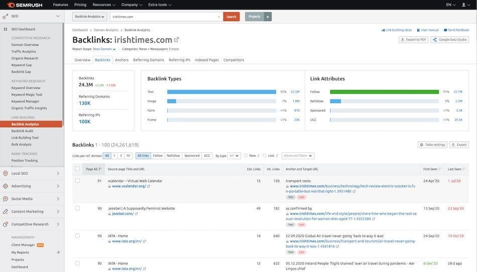 Backlink analytics in SEMrush