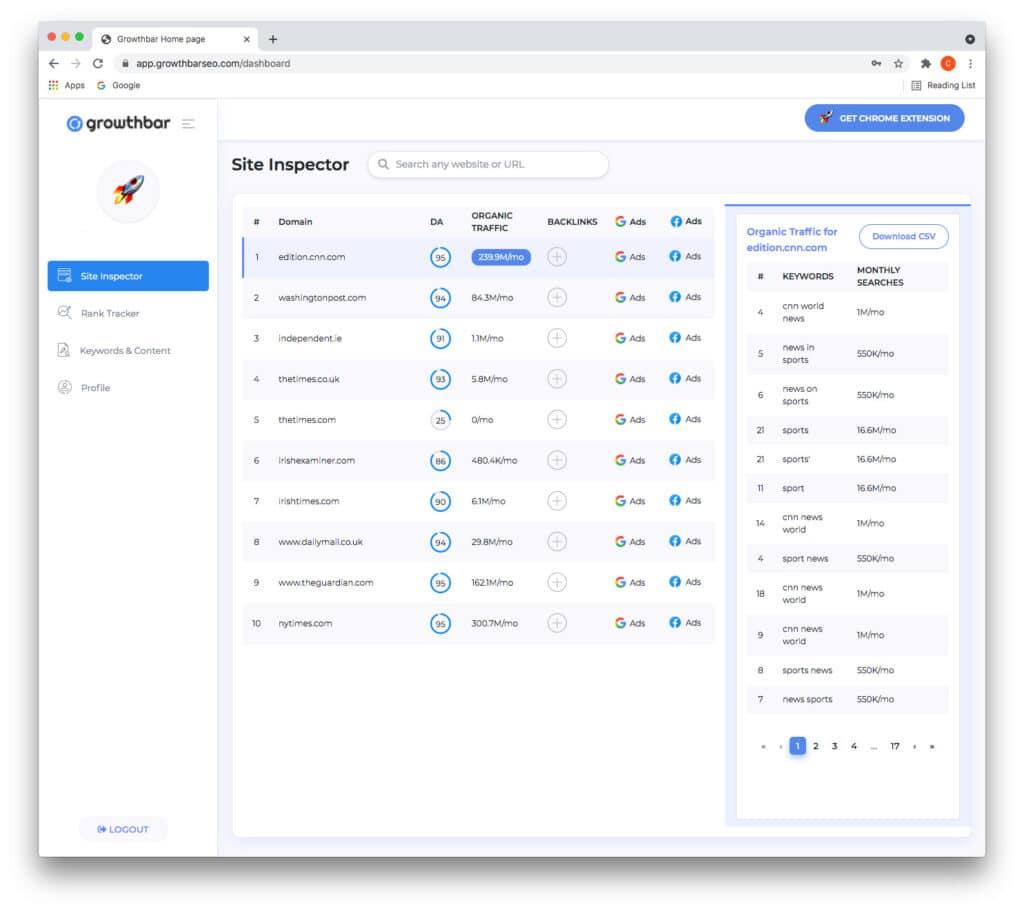 GrowthBar's site inspector feature