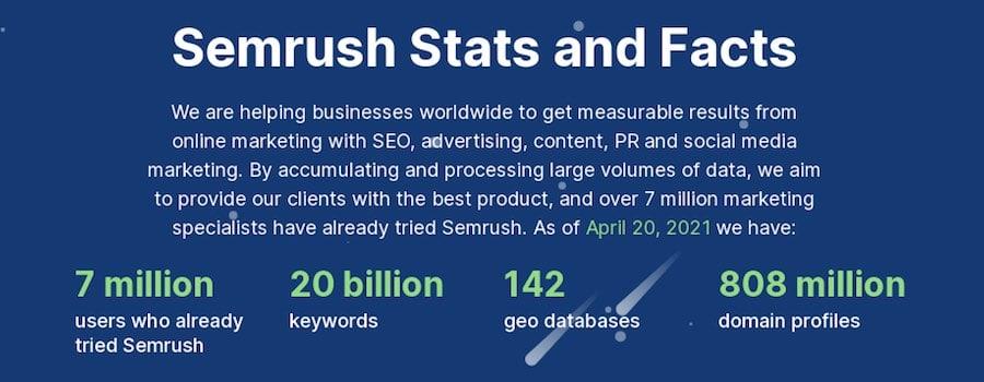 Semrush database size