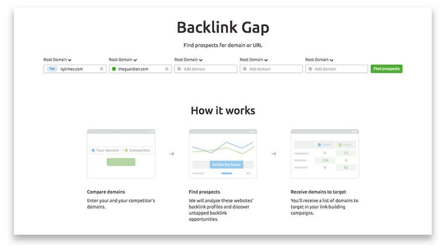 Backlink gap analysis in Semrush.