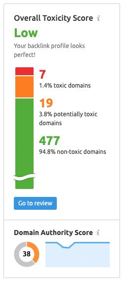 Examining domain toxicity in Semrush.
