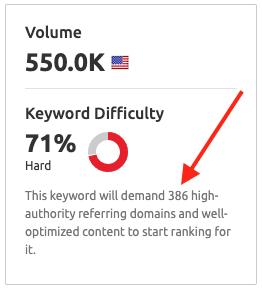 Semrush keyword difficulty score and backlink data