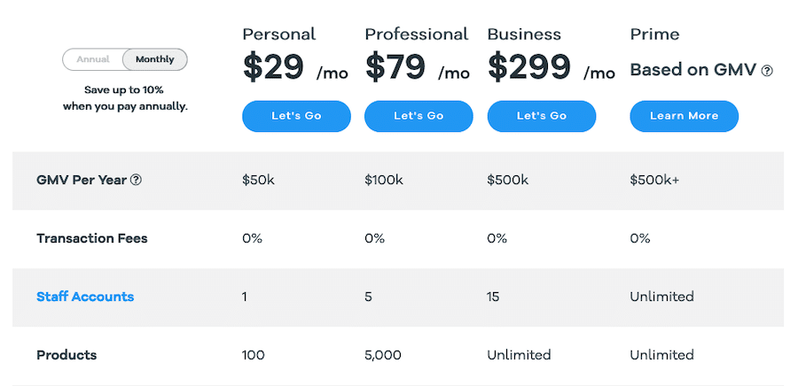 Volusion pricing table