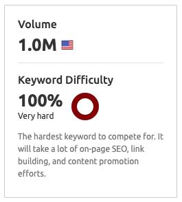 A 'very hard' keyword difficulty score in Semrush