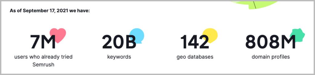 Semrush user and database statistics