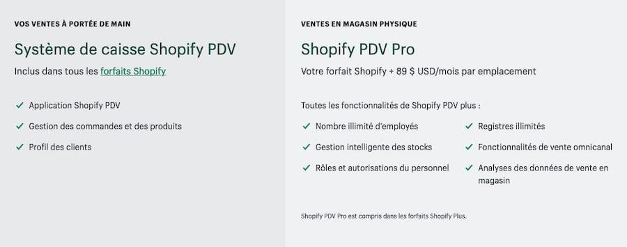 Comparaison des fonctionnalités Shopify PDV